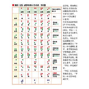 裏面におまけで「点字一覧表」が付いています。 これで点字を少しでも身近に感じてもらえることでしょう。 日本語のほかに数字・アルファベット・音符の読み方も判り